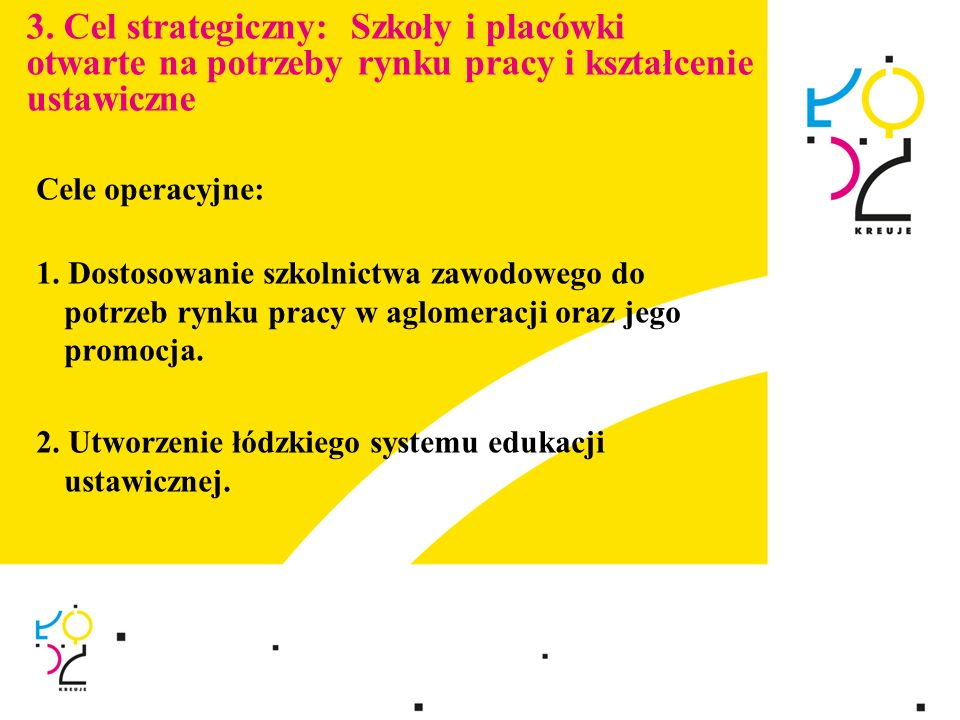 3. Cel strategiczny: Szkoły i placówki otwarte na potrzeby rynku pracy i kształcenie ustawiczne