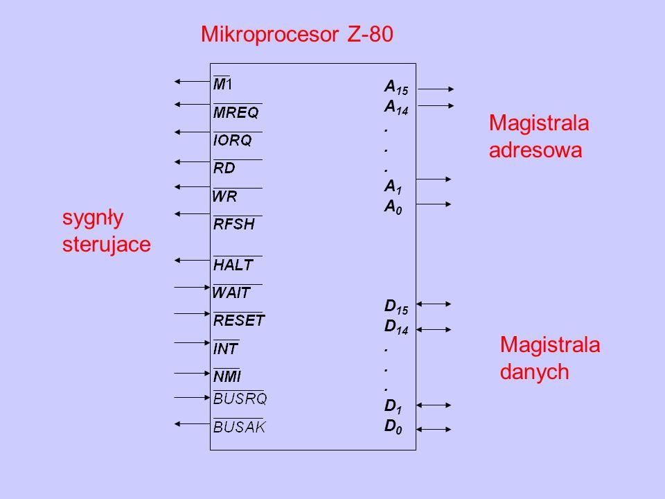 Mikroprocesor Z-80 Magistrala adresowa sygnły sterujace