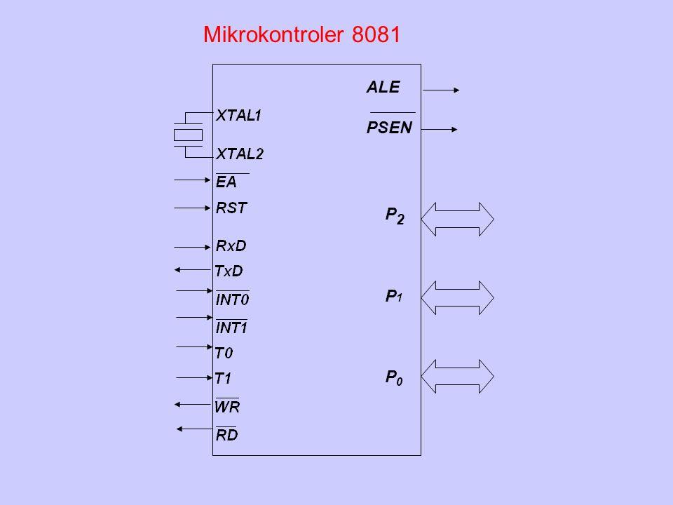 Mikrokontroler 8081 ALE PSEN P2 P1 P0