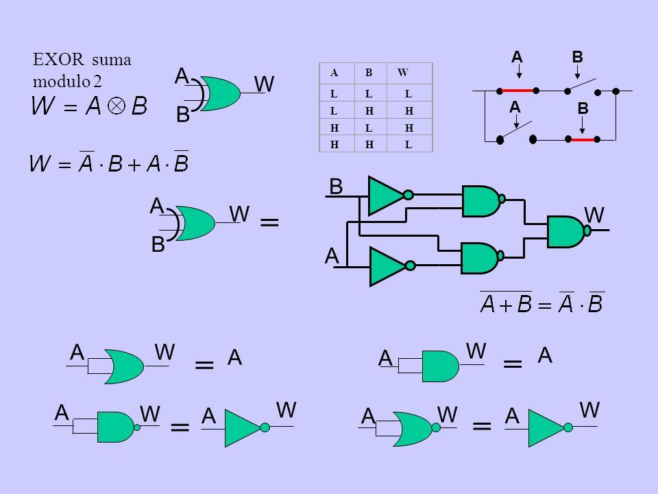 = = = = = W B A W A B W B A W A A W A W A W EXOR suma modulo 2 A B A B