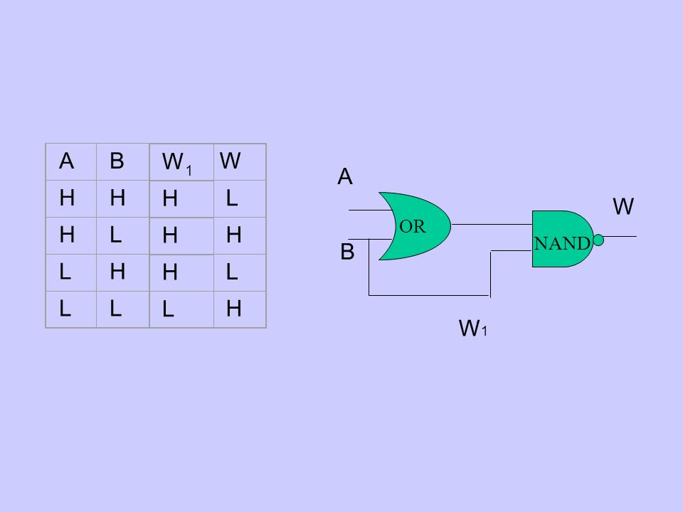 A B W H L W1 H L L H B A W NAND OR W1