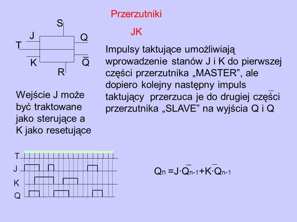 Wejście J może być traktowane jako sterujące a K jako resetujące