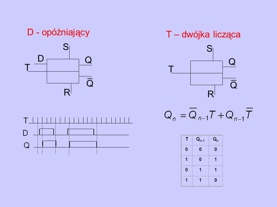 D - opóźniający T – dwójka licząca S S D Q Q T T ¯ ¯ R R T D Q T Qn-1