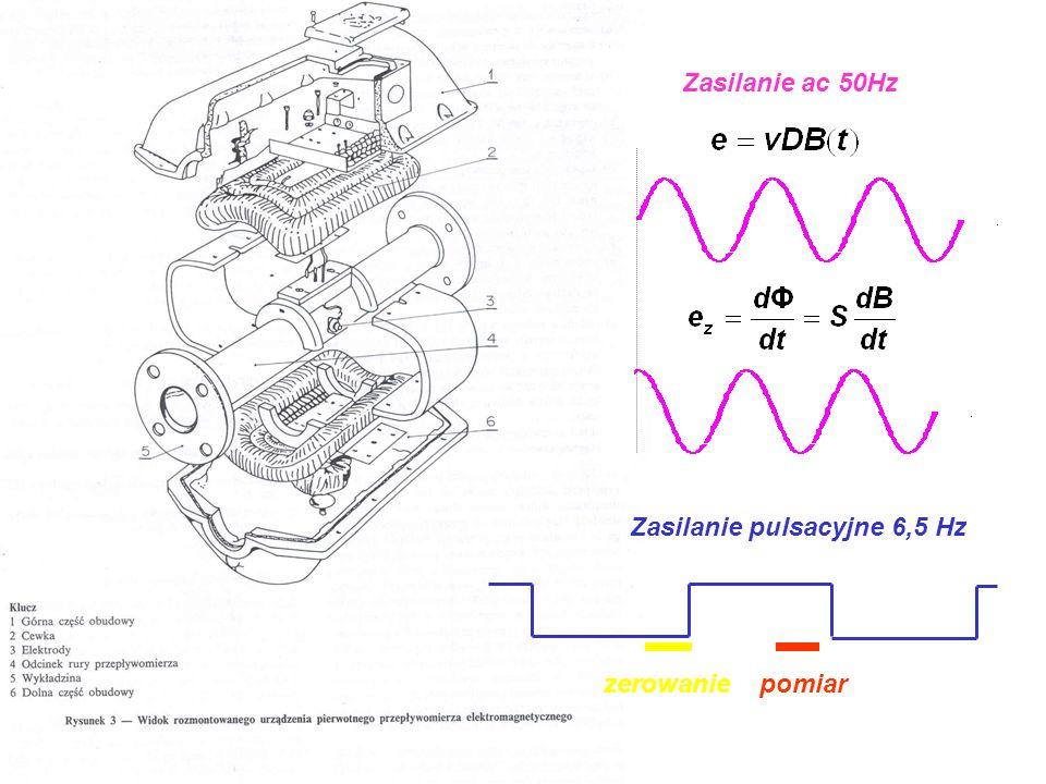 Zasilanie pulsacyjne 6,5 Hz