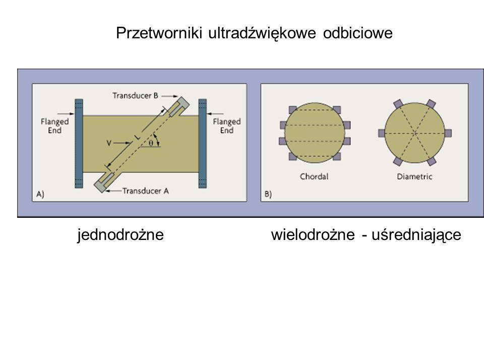 Przetworniki ultradźwiękowe odbiciowe