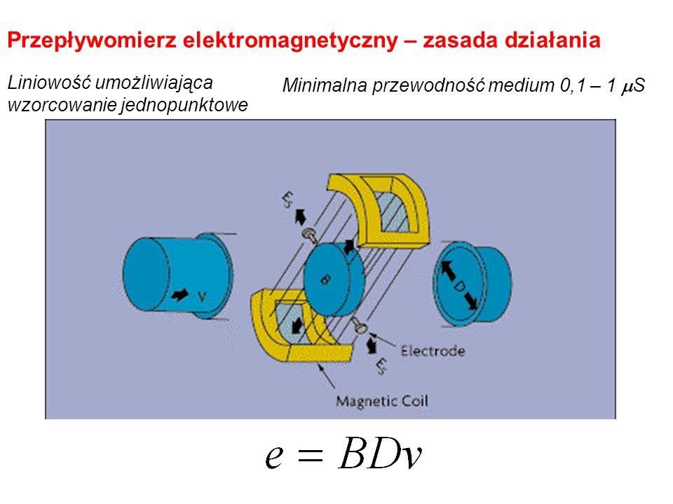 Przepływomierz elektromagnetyczny – zasada działania