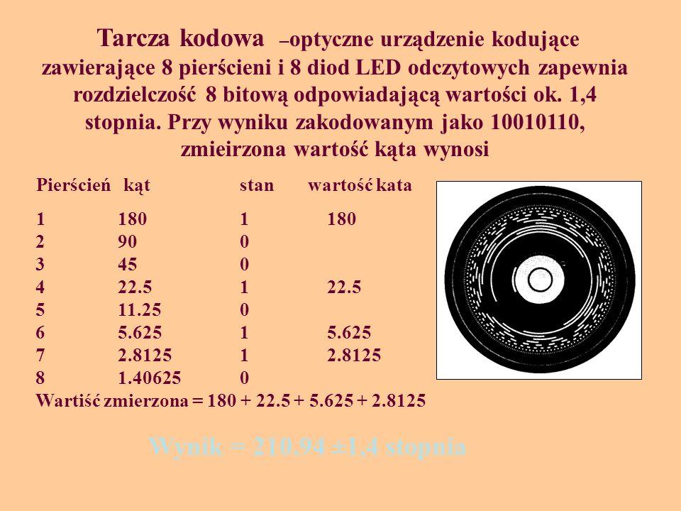 Tarcza kodowa –optyczne urządzenie kodujące zawierające 8 pierścieni i 8 diod LED odczytowych zapewnia rozdzielczość 8 bitową odpowiadającą wartości ok. 1,4 stopnia. Przy wyniku zakodowanym jako 10010110, zmieirzona wartość kąta wynosi