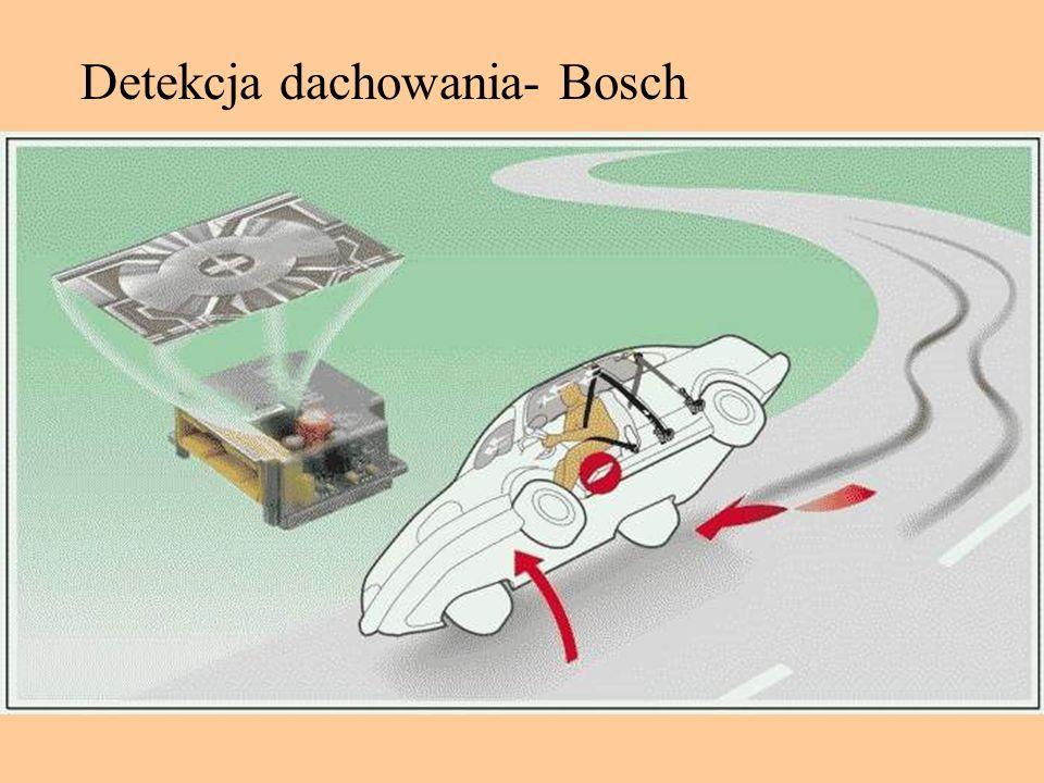 Detekcja dachowania- Bosch