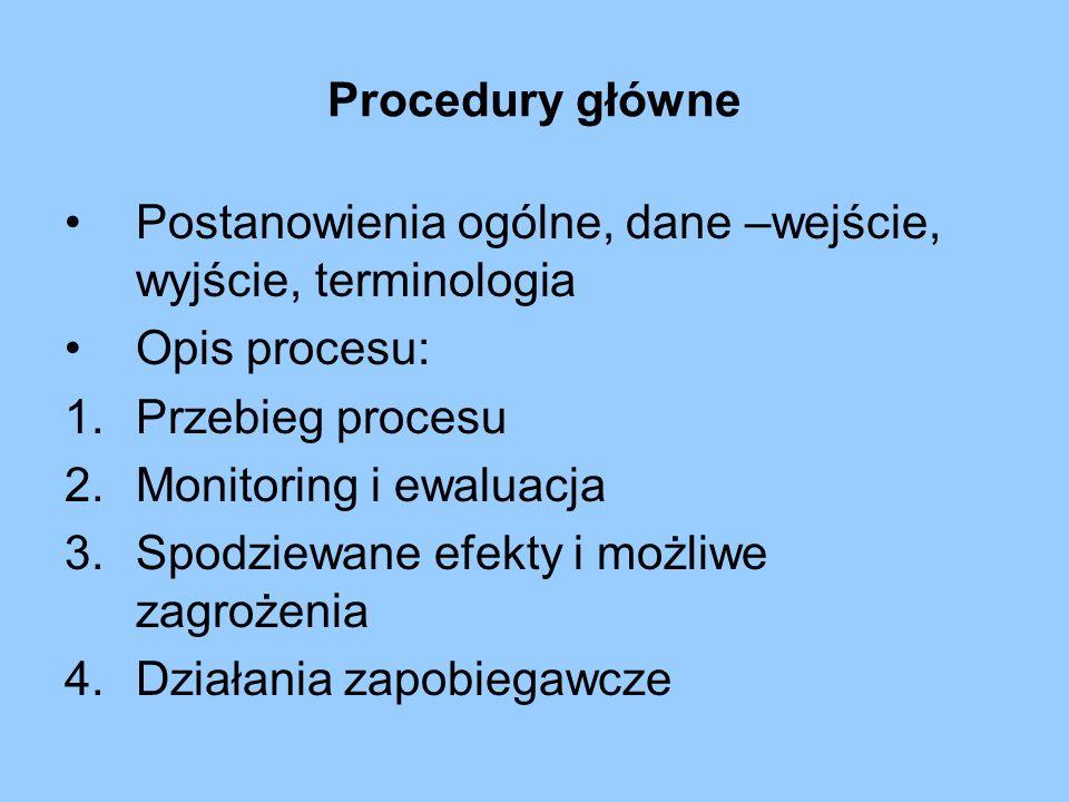 Procedury główne Postanowienia ogólne, dane –wejście, wyjście, terminologia. Opis procesu: Przebieg procesu.