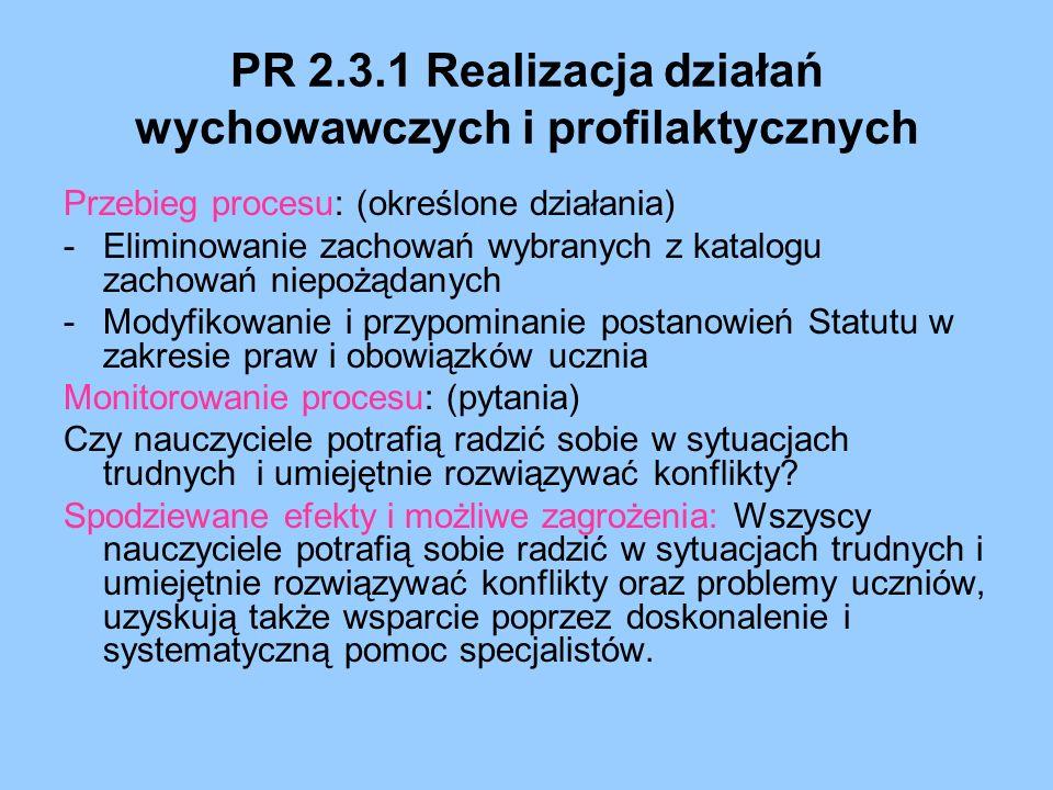 PR 2.3.1 Realizacja działań wychowawczych i profilaktycznych