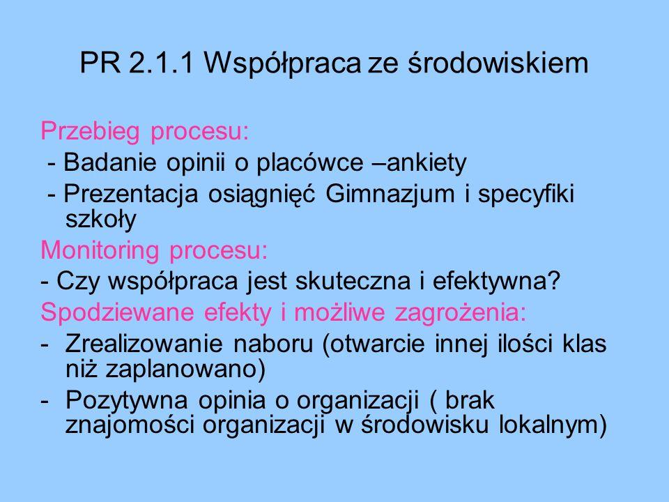 PR 2.1.1 Współpraca ze środowiskiem