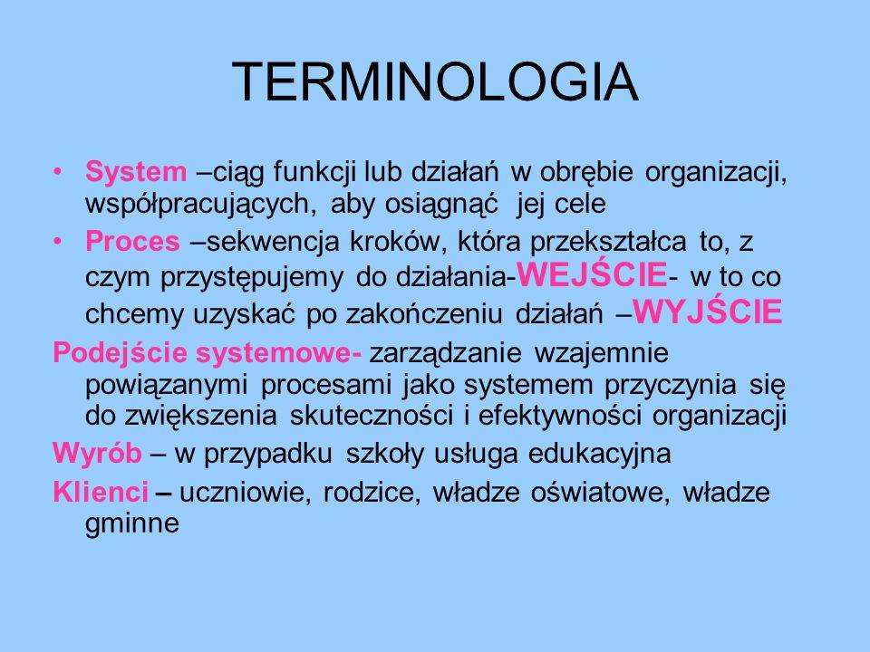 TERMINOLOGIA System –ciąg funkcji lub działań w obrębie organizacji, współpracujących, aby osiągnąć jej cele.