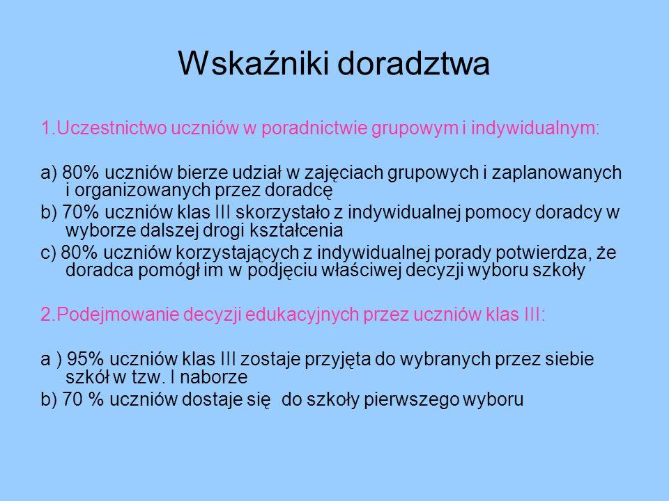 Wskaźniki doradztwa 1.Uczestnictwo uczniów w poradnictwie grupowym i indywidualnym:
