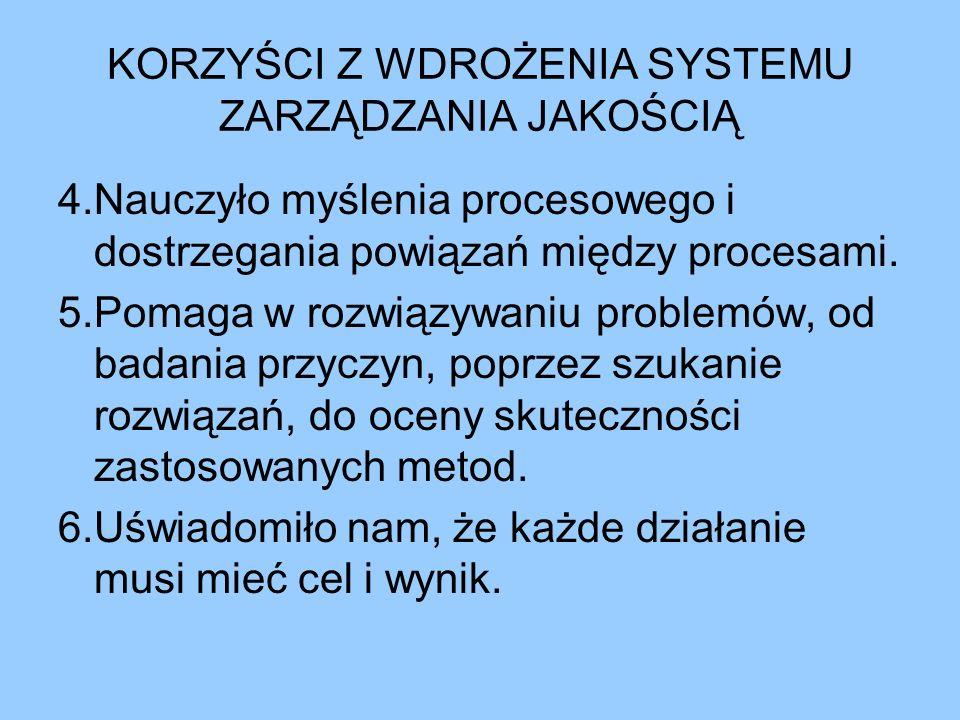 KORZYŚCI Z WDROŻENIA SYSTEMU ZARZĄDZANIA JAKOŚCIĄ