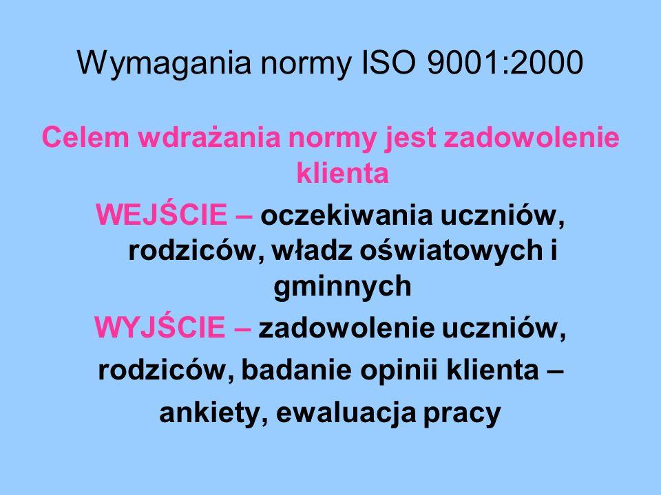 Wymagania normy ISO 9001:2000 Celem wdrażania normy jest zadowolenie klienta. WEJŚCIE – oczekiwania uczniów, rodziców, władz oświatowych i gminnych.
