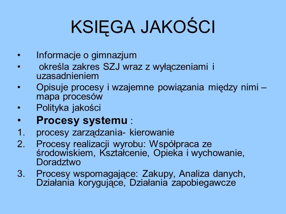 KSIĘGA JAKOŚCI Procesy systemu : Informacje o gimnazjum