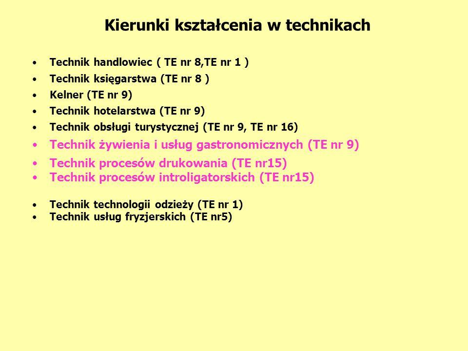 Kierunki kształcenia w technikach