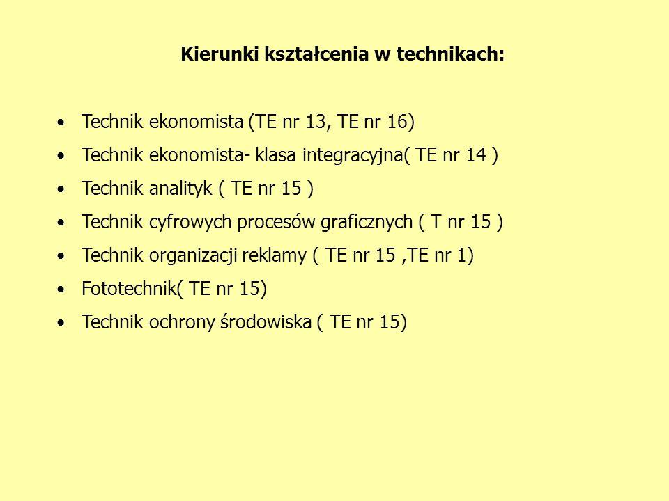 Kierunki kształcenia w technikach: