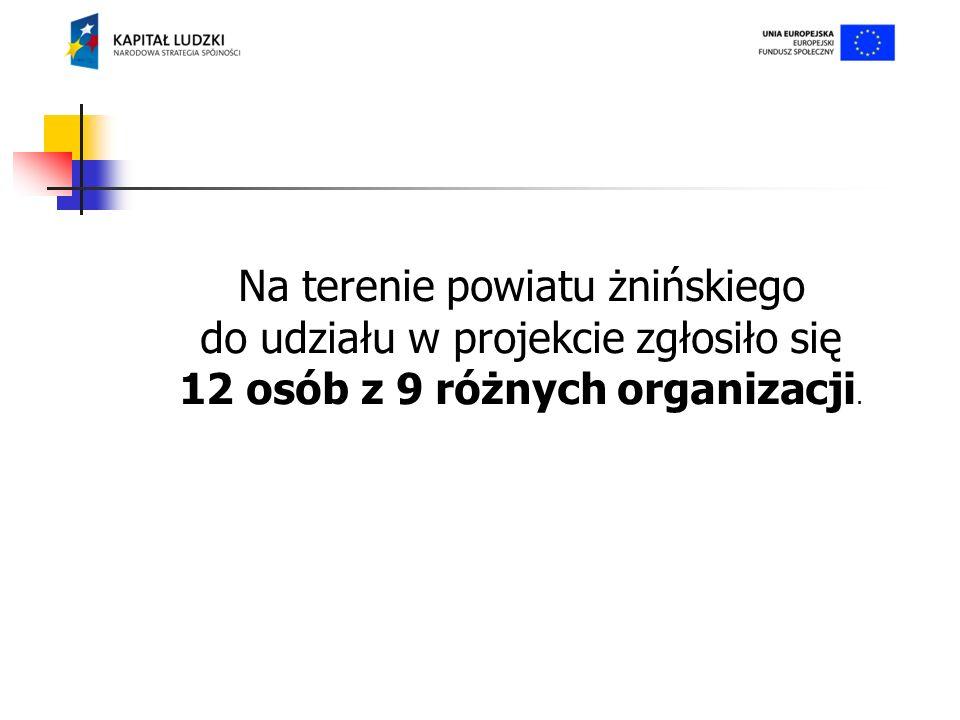 Na terenie powiatu żnińskiego do udziału w projekcie zgłosiło się 12 osób z 9 różnych organizacji.