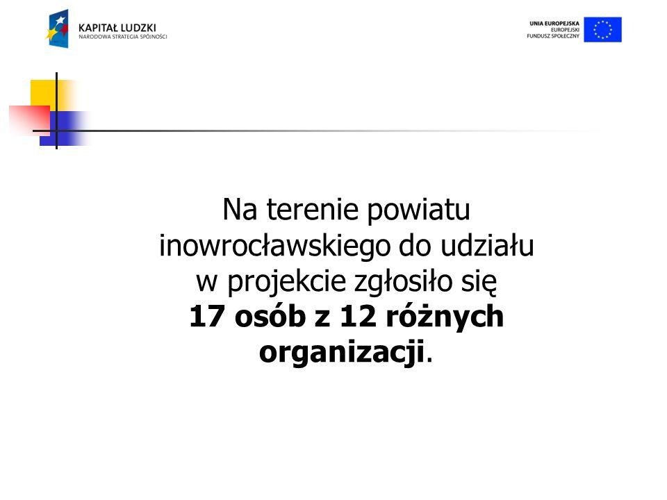 Na terenie powiatu inowrocławskiego do udziału w projekcie zgłosiło się 17 osób z 12 różnych organizacji.