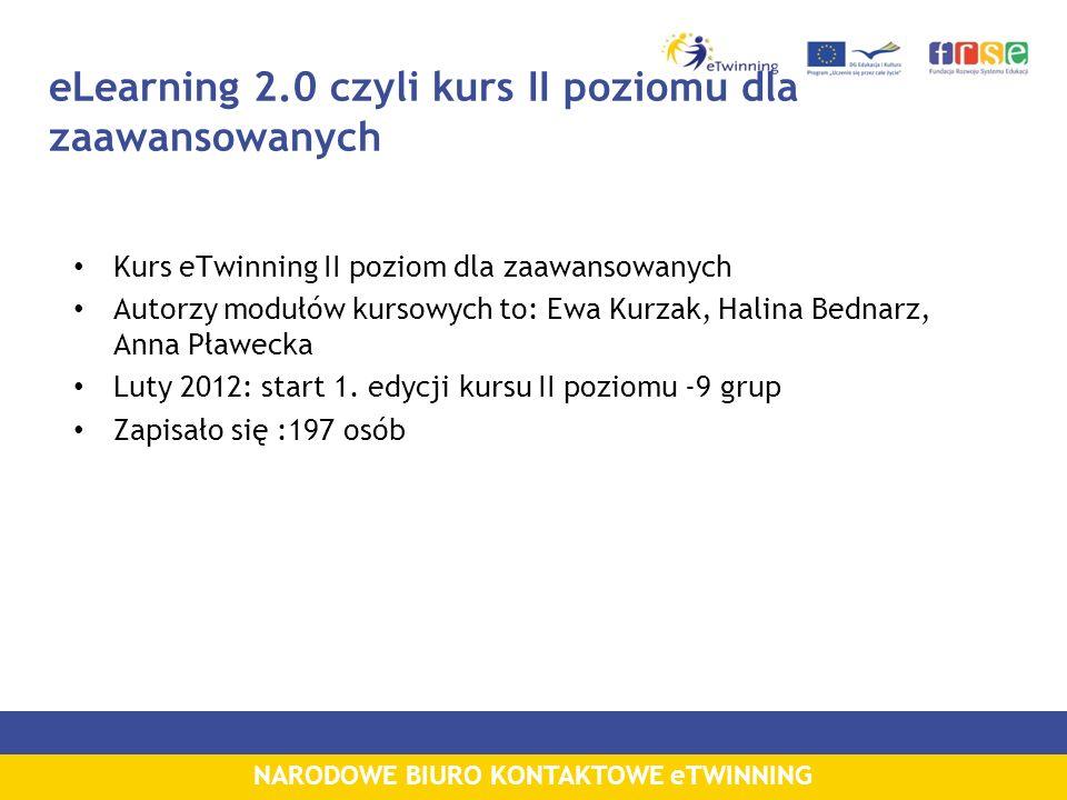 eLearning 2.0 czyli kurs II poziomu dla zaawansowanych
