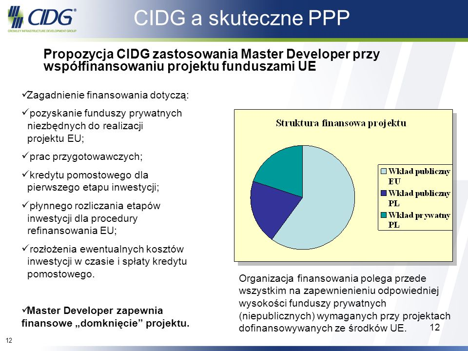 CIDG a skuteczne PPPPropozycja CIDG zastosowania Master Developer przy współfinansowaniu projektu funduszami UE.
