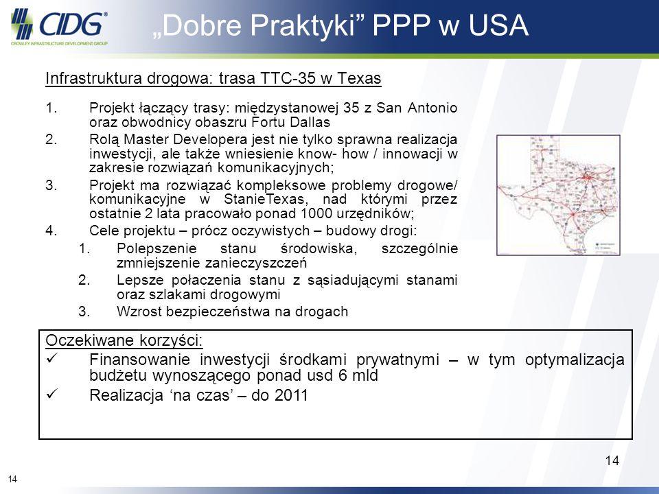 """""""Dobre Praktyki PPP w USA"""