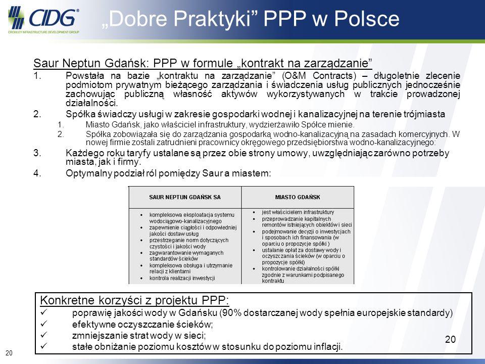 """""""Dobre Praktyki PPP w Polsce"""