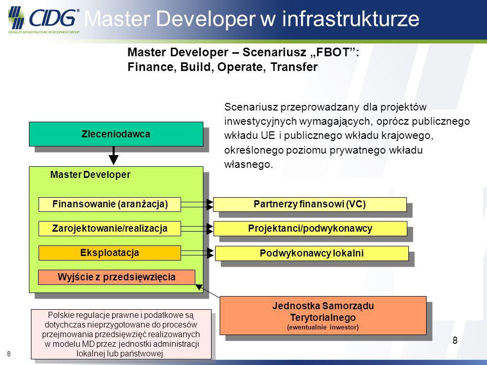 Master Developer w infrastrukturze