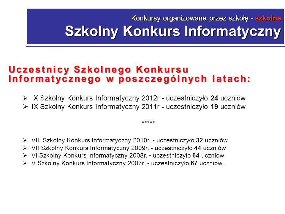 Uczestnicy Szkolnego Konkursu Informatycznego w poszczególnych latach: