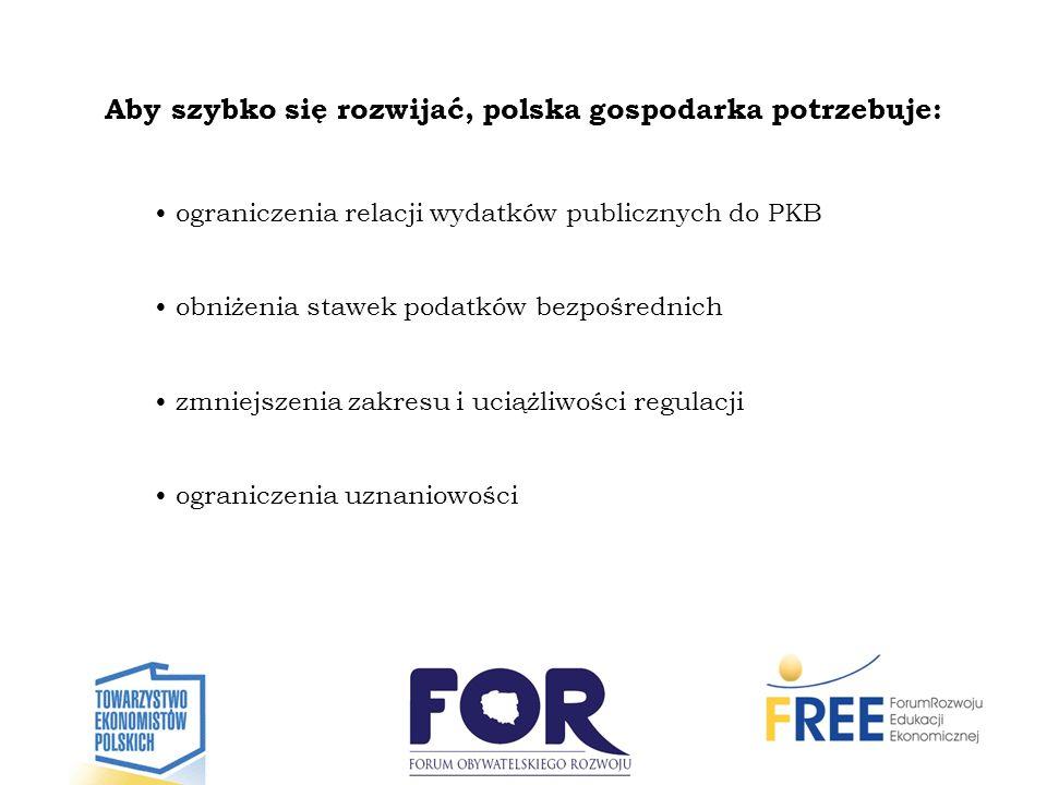 Aby szybko się rozwijać, polska gospodarka potrzebuje: