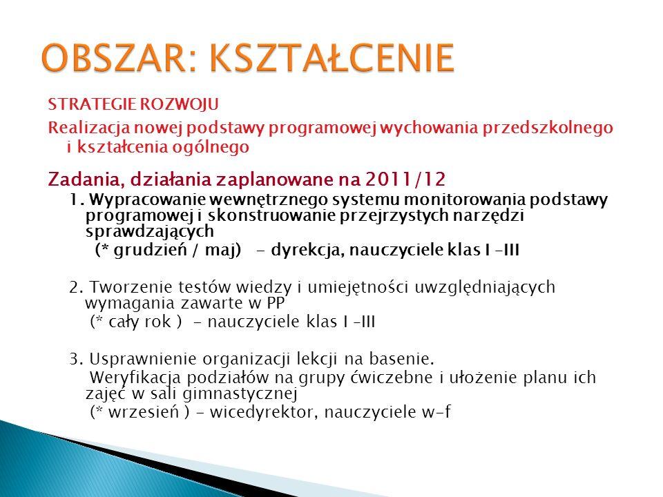 OBSZAR: KSZTAŁCENIE Zadania, działania zaplanowane na 2011/12
