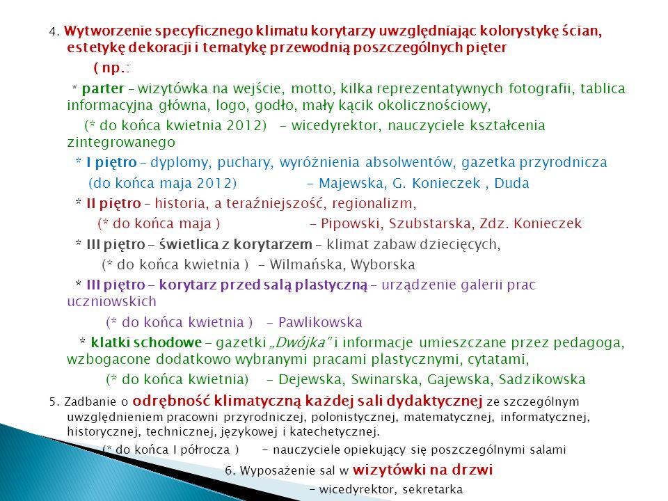 (do końca maja 2012) - Majewska, G. Konieczek , Duda
