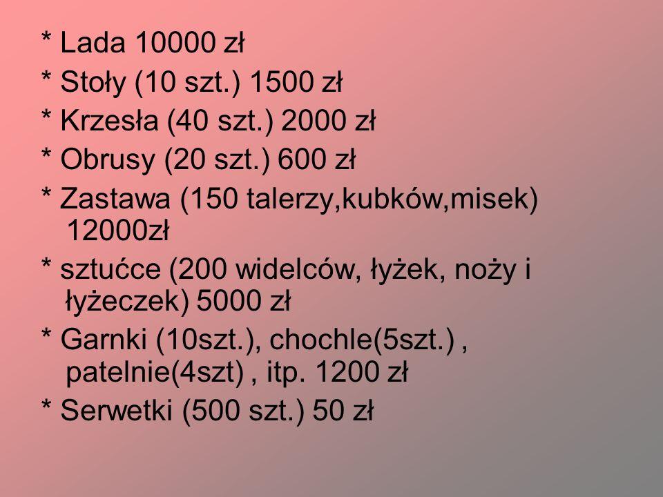 * Lada 10000 zł * Stoły (10 szt.) 1500 zł. * Krzesła (40 szt.) 2000 zł. * Obrusy (20 szt.) 600 zł.