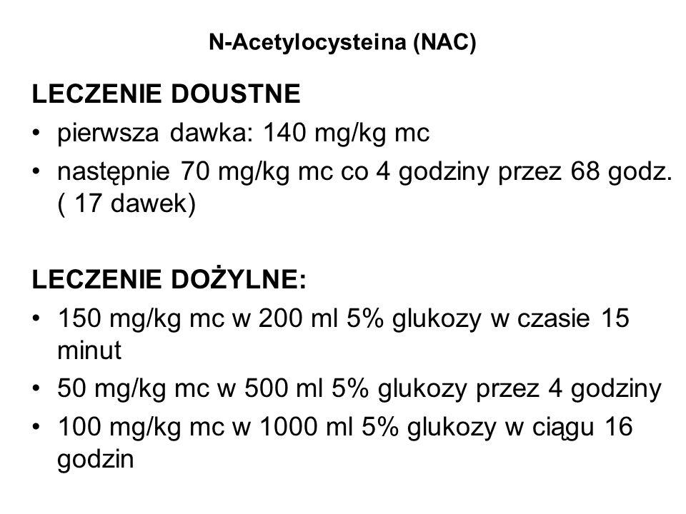 N-Acetylocysteina (NAC)