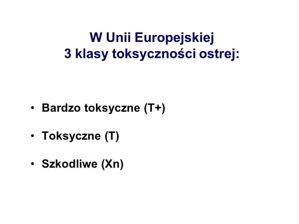 W Unii Europejskiej 3 klasy toksyczności ostrej: