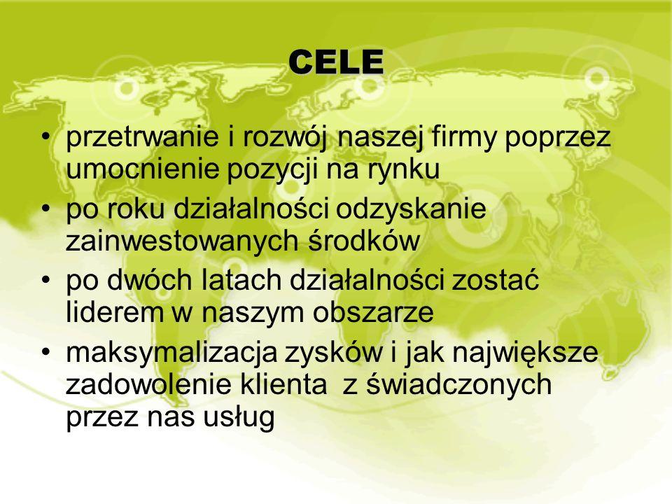 CELE przetrwanie i rozwój naszej firmy poprzez umocnienie pozycji na rynku. po roku działalności odzyskanie zainwestowanych środków.