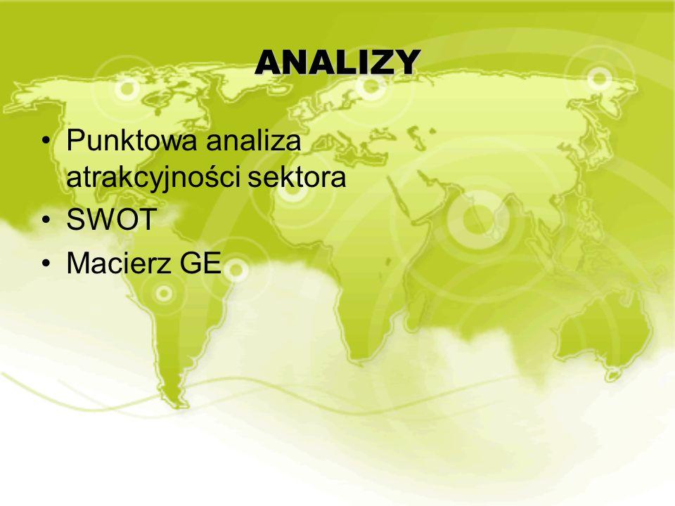 ANALIZY Punktowa analiza atrakcyjności sektora SWOT Macierz GE