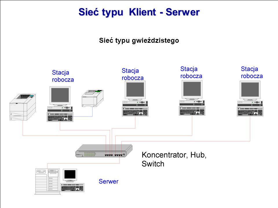 Sieć typu Klient - Serwer