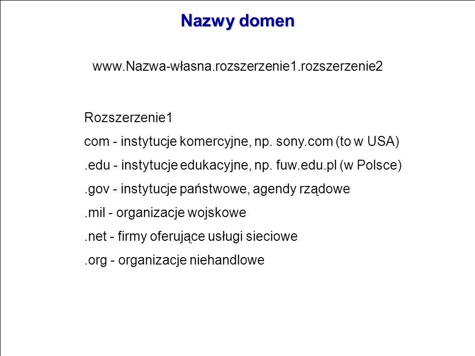 Nazwy domen www.Nazwa-własna.rozszerzenie1.rozszerzenie2 Rozszerzenie1