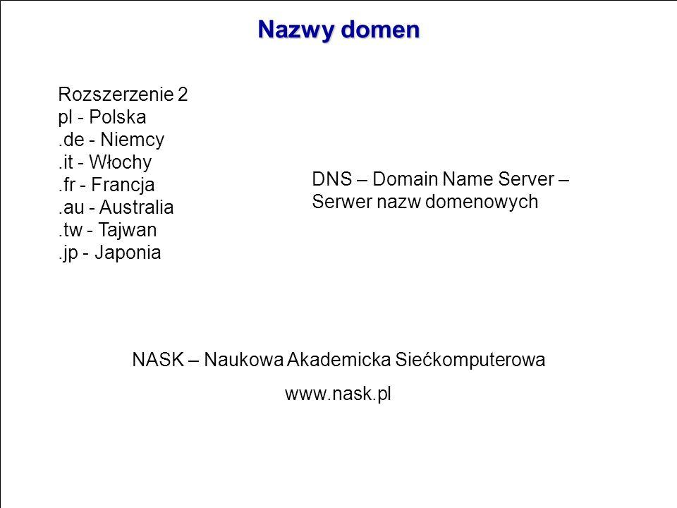 NASK – Naukowa Akademicka Siećkomputerowa