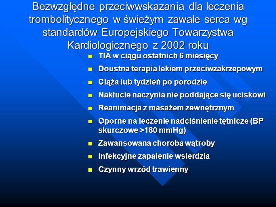 Bezwzględne przeciwwskazania dla leczenia trombolitycznego w świeżym zawale serca wg standardów Europejskiego Towarzystwa Kardiologicznego z 2002 roku