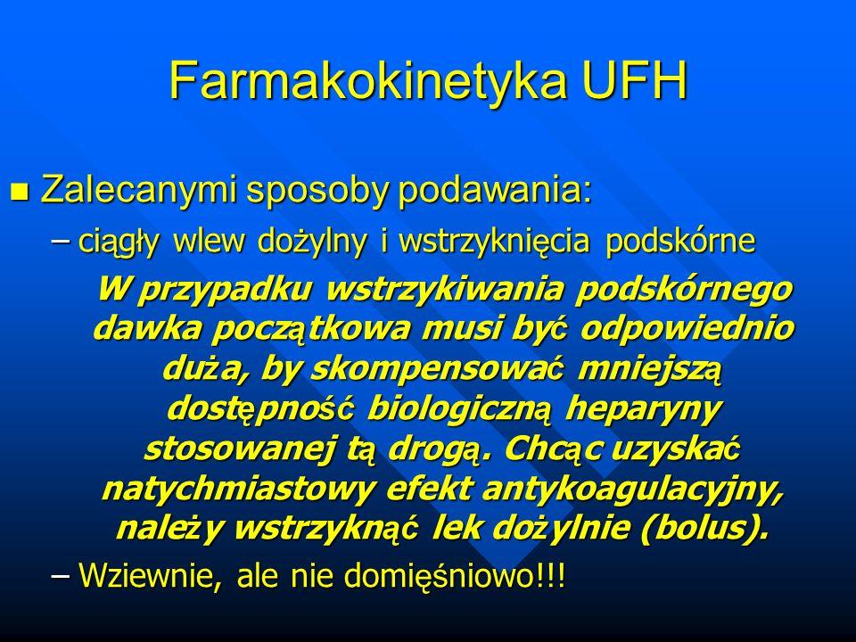 Farmakokinetyka UFH Zalecanymi sposoby podawania: