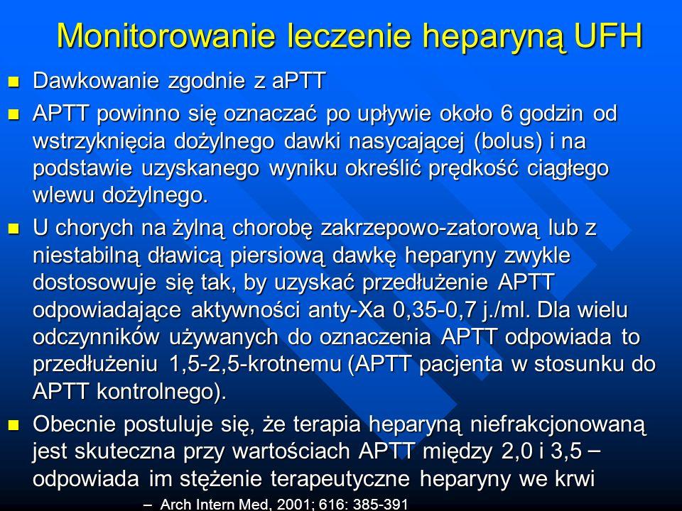 Monitorowanie leczenie heparyną UFH