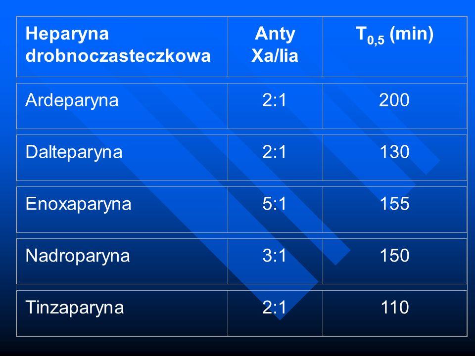 Heparyna drobnoczasteczkowa