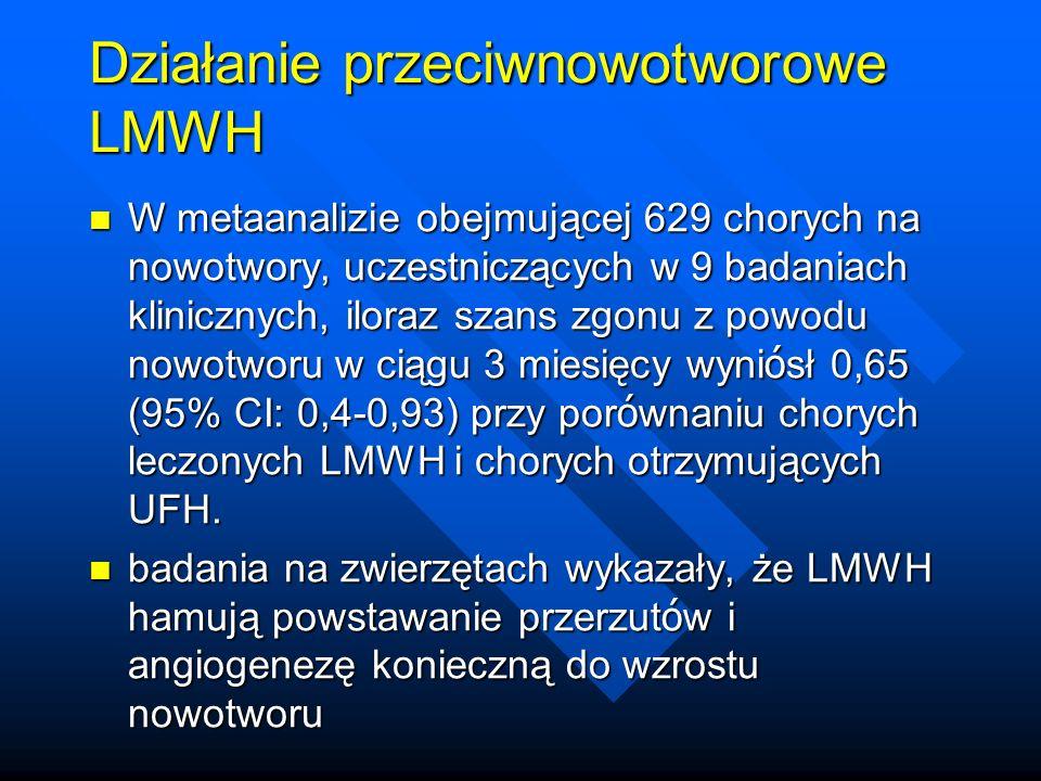 Działanie przeciwnowotworowe LMWH