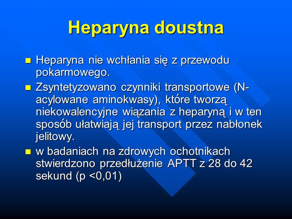 Heparyna doustna Heparyna nie wchłania się z przewodu pokarmowego.