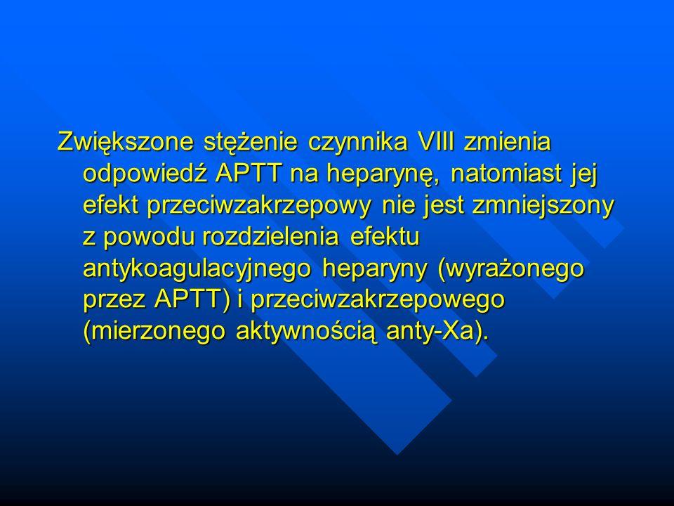 Zwiększone stężenie czynnika VIII zmienia odpowiedź APTT na heparynę, natomiast jej efekt przeciwzakrzepowy nie jest zmniejszony z powodu rozdzielenia efektu antykoagulacyjnego heparyny (wyrażonego przez APTT) i przeciwzakrzepowego (mierzonego aktywnością anty-Xa).