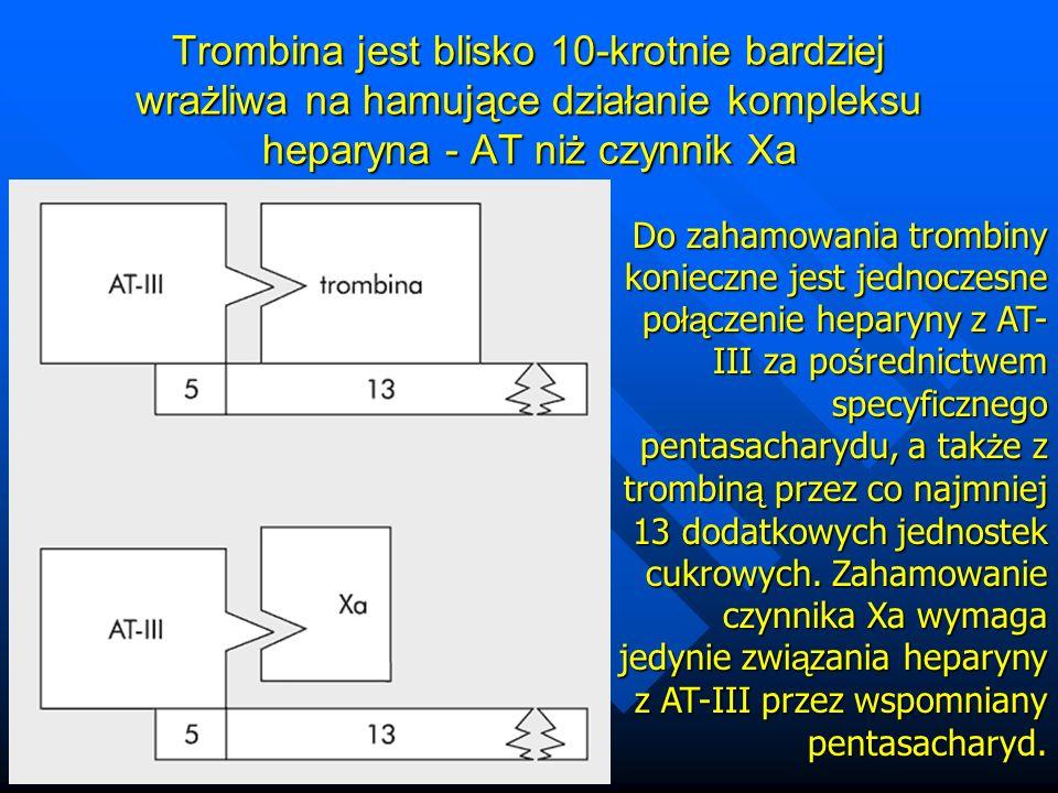 Trombina jest blisko 10-krotnie bardziej wrażliwa na hamujące działanie kompleksu heparyna - AT niż czynnik Xa