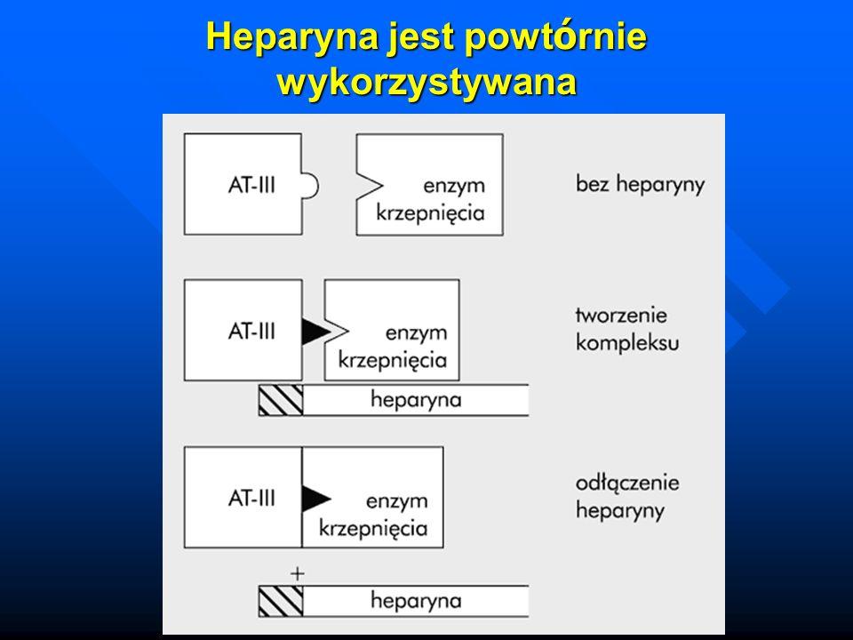 Heparyna jest powtórnie wykorzystywana